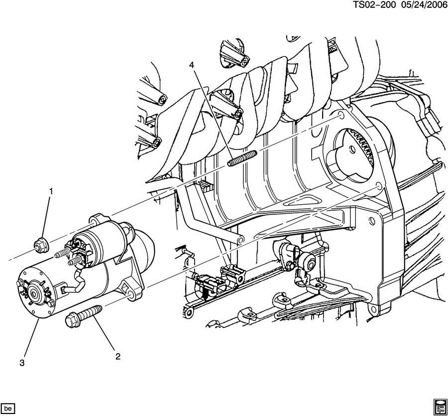 Starter motor mounting (llr/3.7e); (llv/2.9-9,llr/3.7e