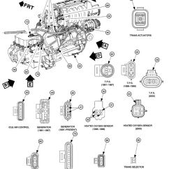 1999 Saturn Sl1 Radio Wiring Diagram 2005 Kia Spectra5 02 Sc2 Fuse Box 2001 ~ Elsalvadorla