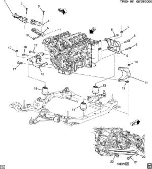 Saturn Outlook ENGINE & TRANSMISSION MOUNTING