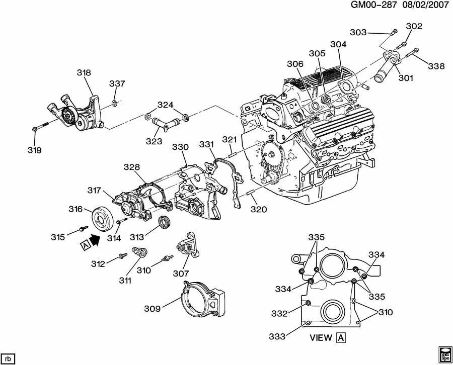 Gm 3 8 Engine Breakdown, Gm, Free Engine Image For User