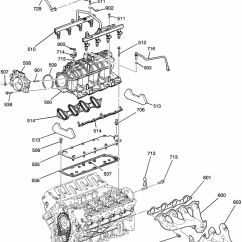 2007 Chevy Avalanche Parts Diagram 1985 Truck Radio Wiring 2002 Creativehobby Store Engine Asm 5 3l V8 Part Manifold Fuel Related