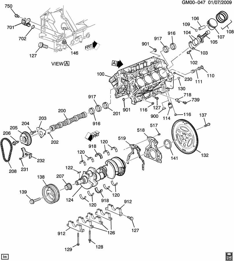 Gm L96 Engine, Gm, Free Engine Image For User Manual Download