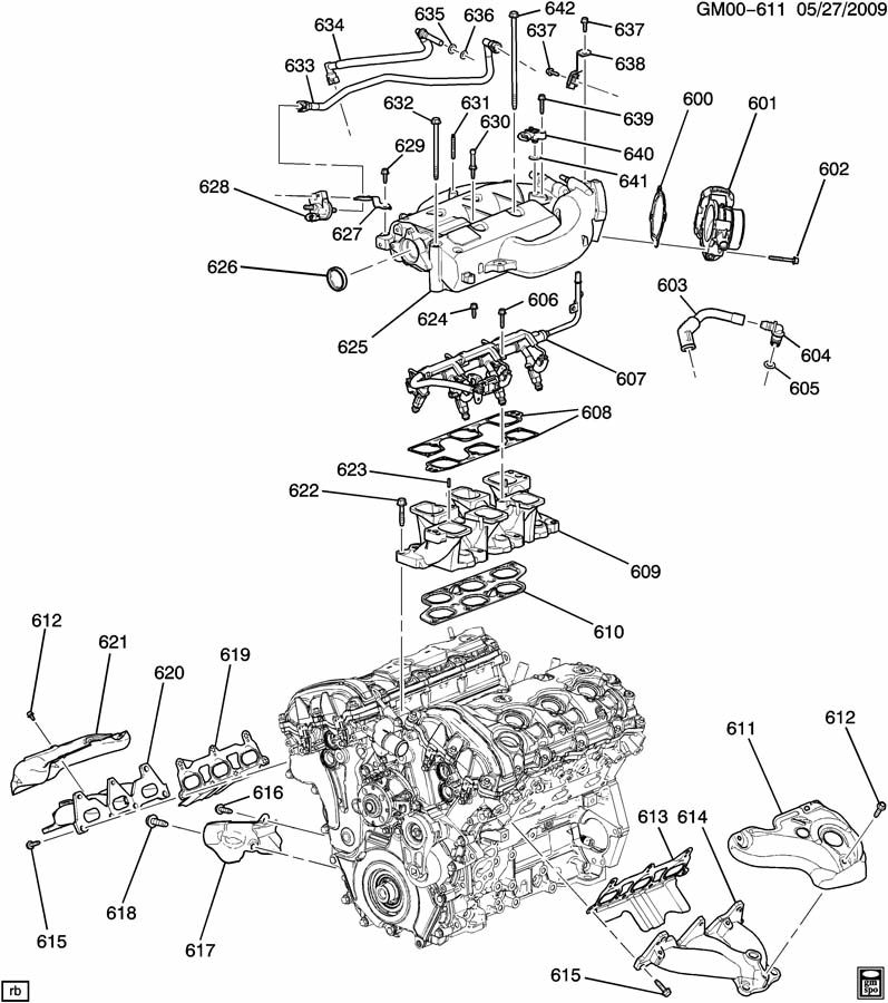 Buick Rainier Interior Parts Diagram. Buick. Auto Wiring