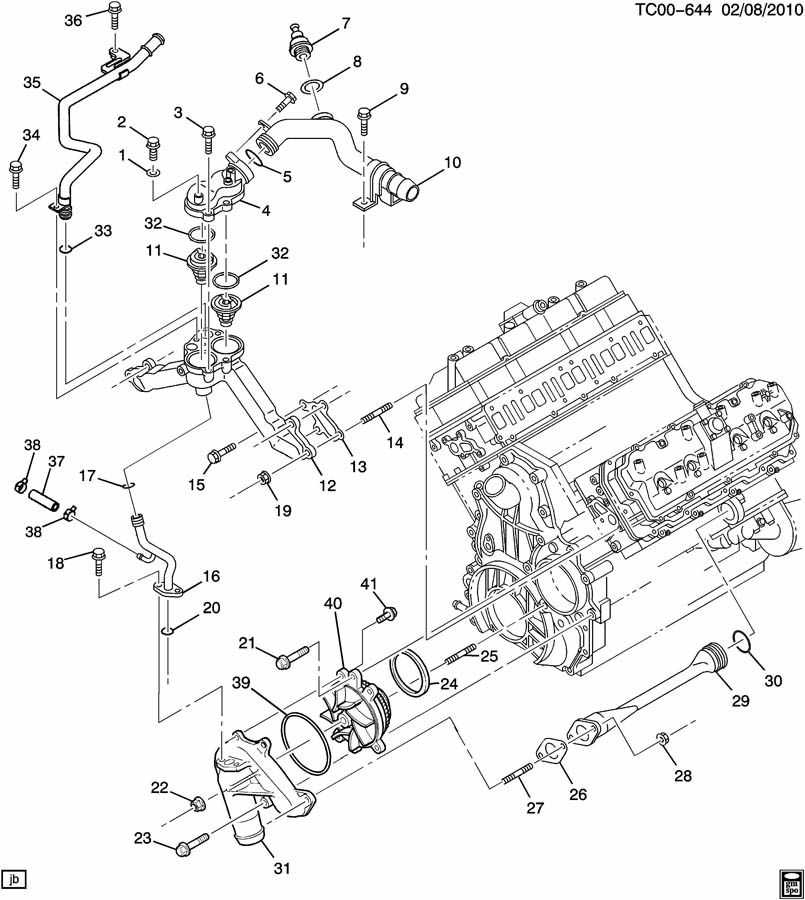 Schematic Of A 2002 Duramax Sel Engine, Schematic, Get
