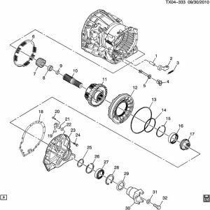 ALLISON 3060 TRANSMISSION WIRING DIAGRAMS  Auto