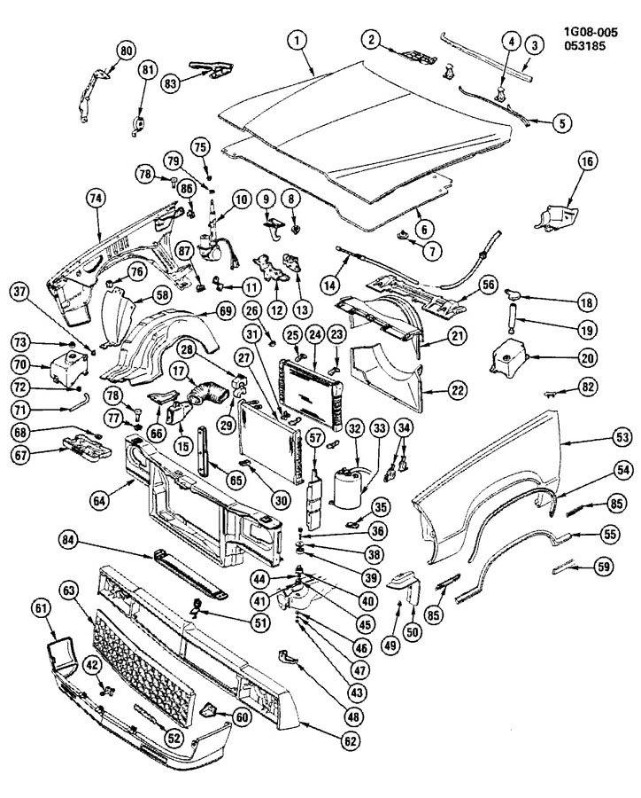 1985 Chevrolet Monte Carlo SHEET METAL/FRONT END