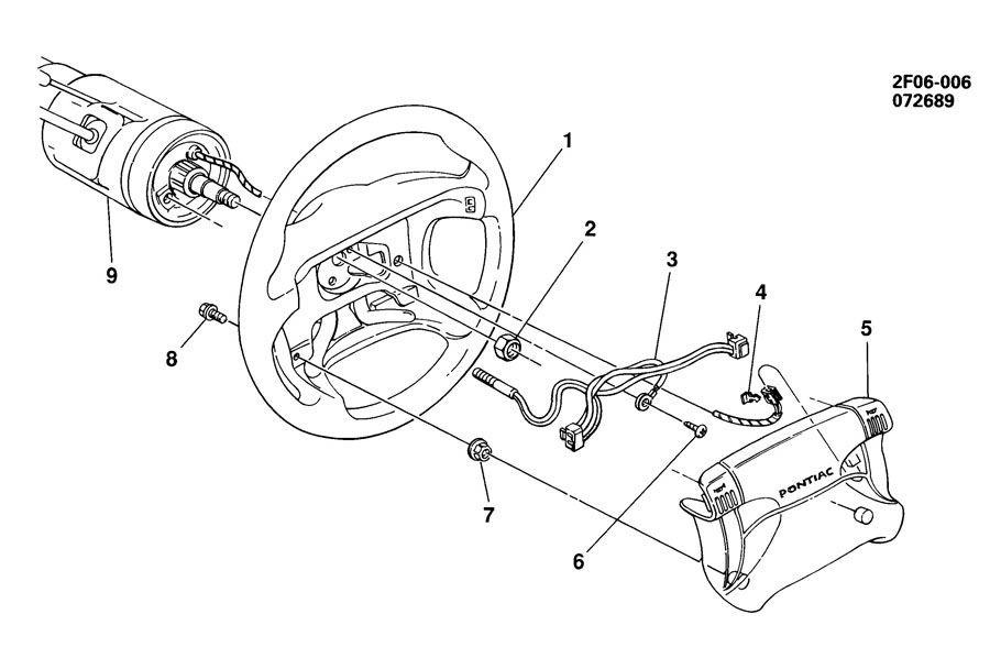 Service manual [Sensors Installed On A 1991 Pontiac Trans