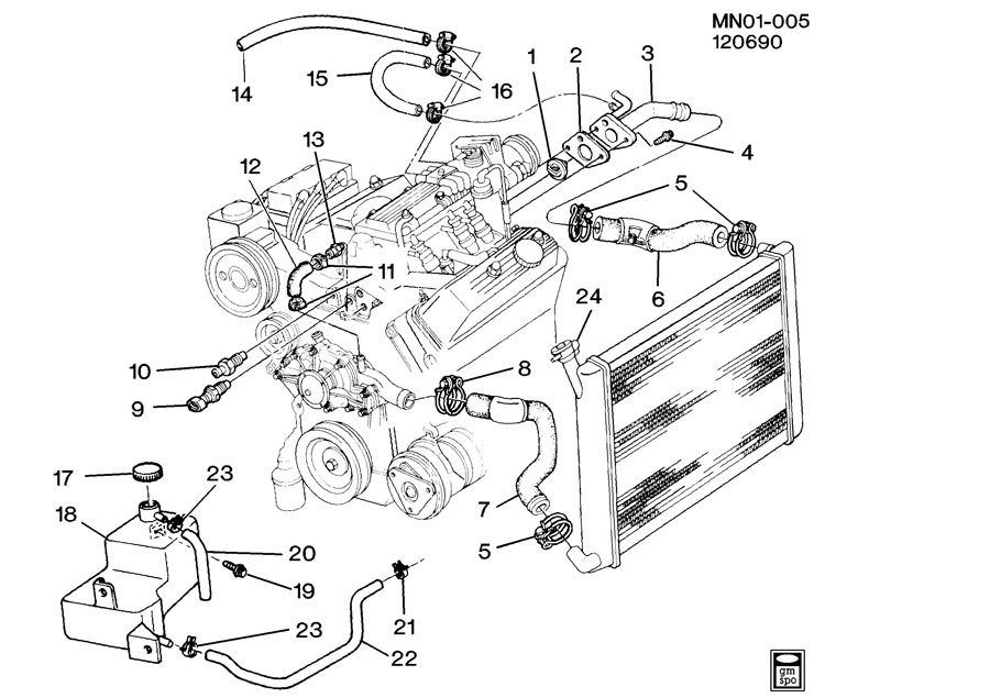 Service manual [How To Replace Radiator Hoses 1987 Buick
