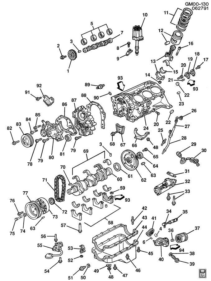 1983 Chevrolet S10 ENGINE ASM-3.1L V6 PART 1