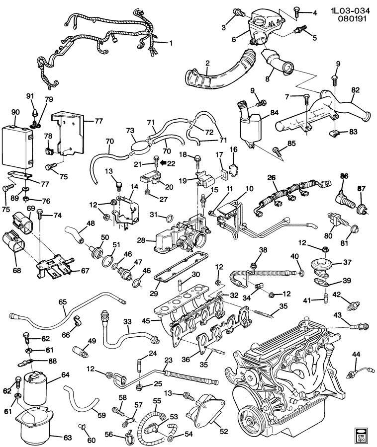 Chevrolet Corsica EMISSION CONTROLS-L4
