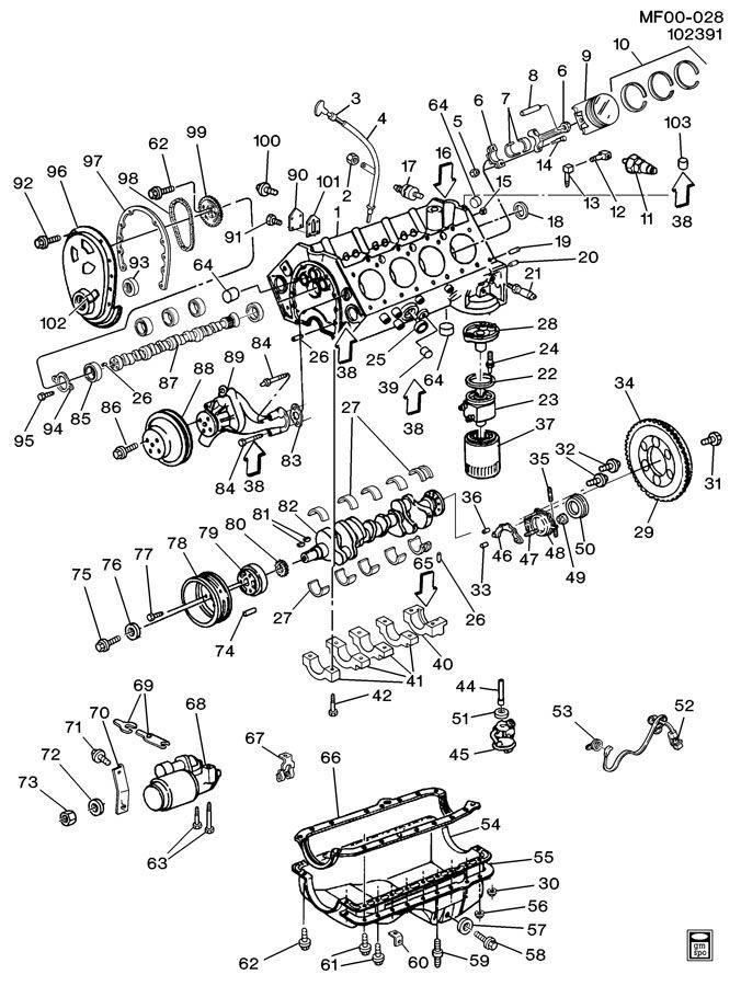 gm lt1 motor ignition switch wiring diagram