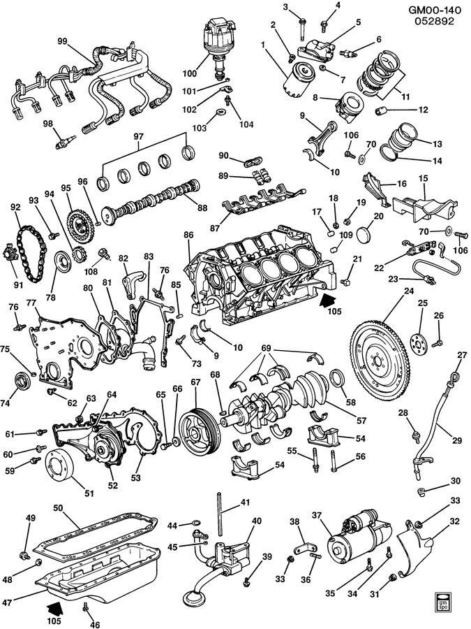 2000 Cadillac Escalade Radio Wiring Diagram
