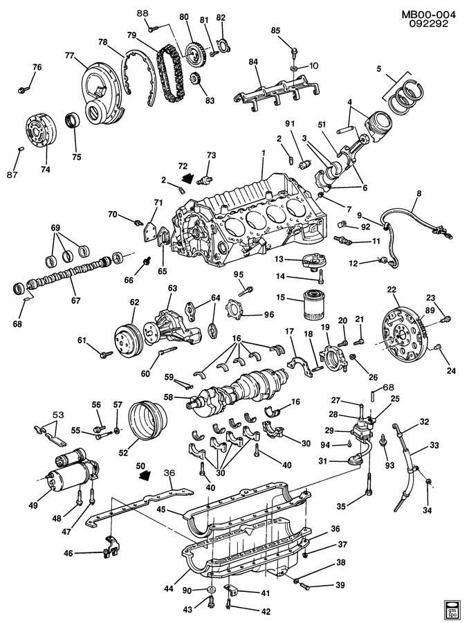1995 Gmc 5 7 Engine Diagram Within Gmc Wiring And Engine