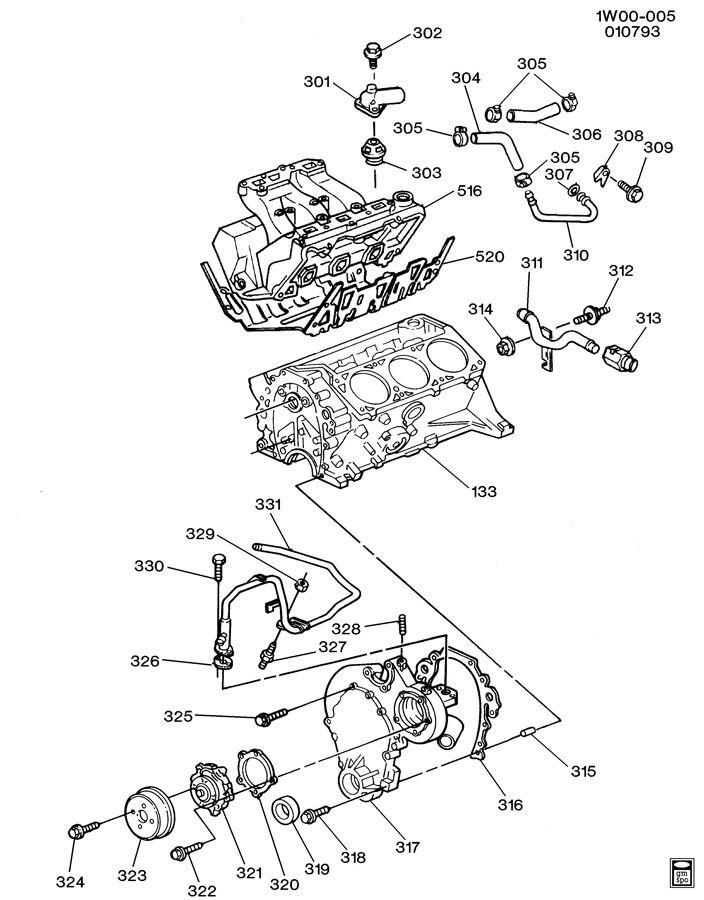 1993 Chevrolet Lumina ENGINE ASM-3.1L V6 PART 3 FRONT