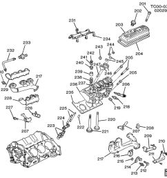 chevrolet 4 3l v6 engine diagram get free image about chevy 4 3 vacuum diagram chevy 4 3 [ 899 x 900 Pixel ]