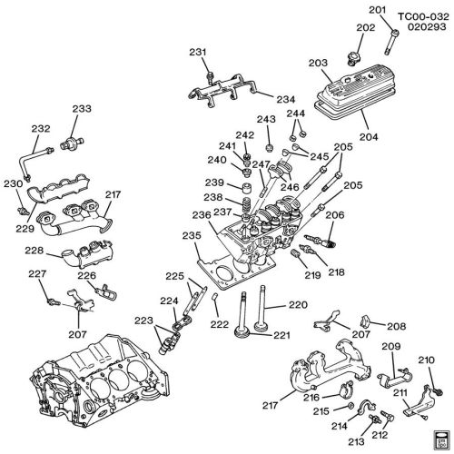 small resolution of chevrolet 4 3l v6 engine diagram get free image about chevy 4 3 vacuum diagram chevy 4 3