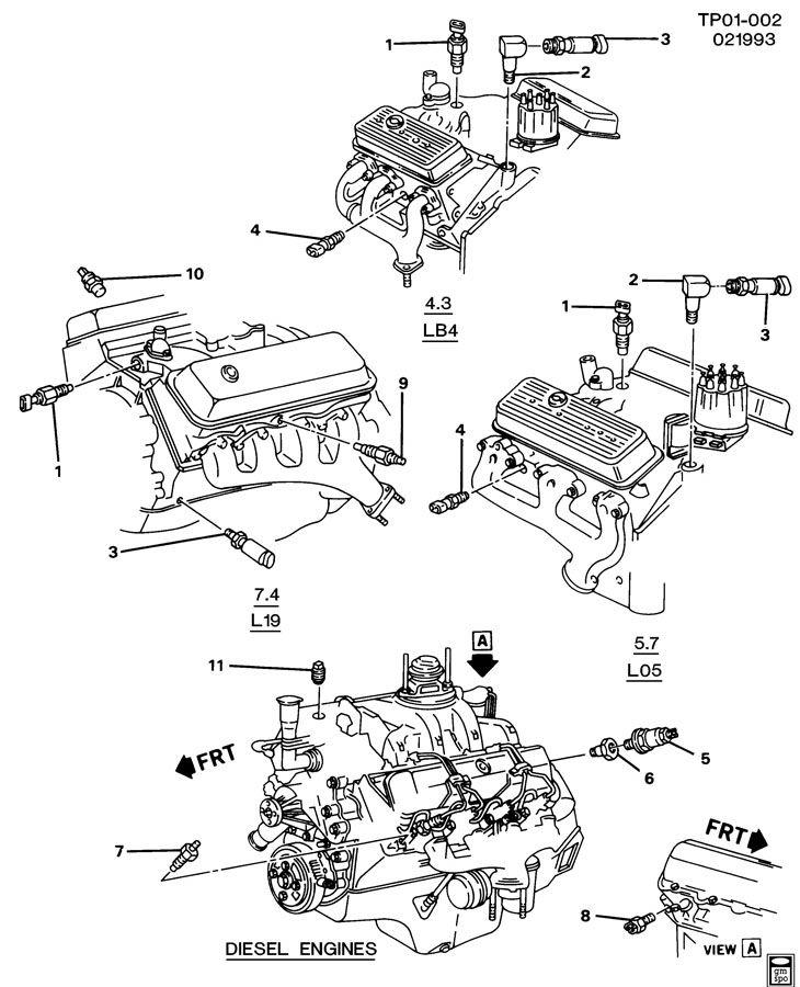 1995 Chevrolet P30 ENGINE OIL PRESSURE & TEMPERATURE SWITCHES