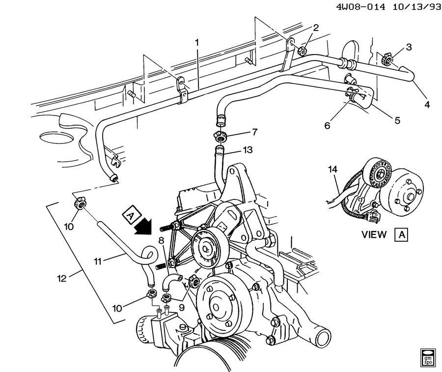 Gm 3 8l Engine Diagram Cooling System Engine Cooling