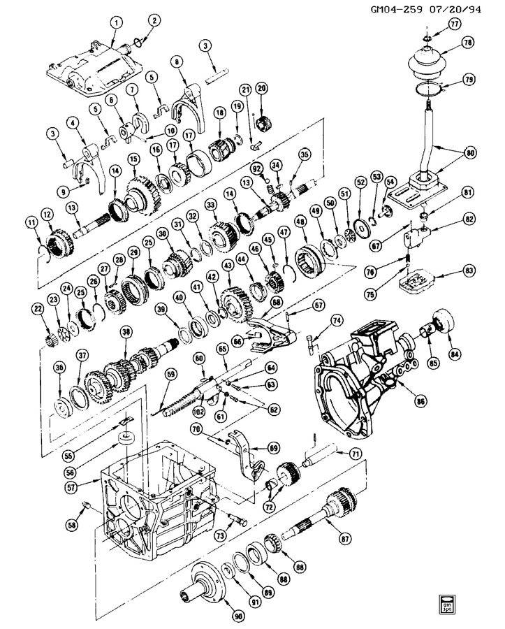 1986 Pontiac Firebird 5-SPEED MANUAL TRANSMISSION