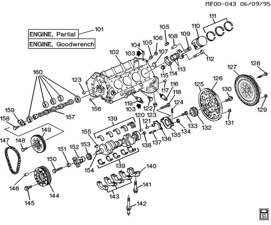 ENGINE ASM-5.7L V8 PART 1 CYLINDER BLOCK & RELATED PARTS