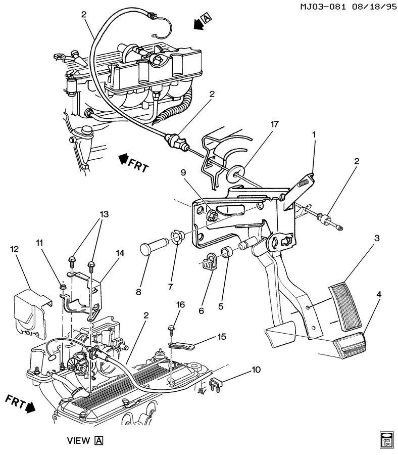 Saturn Sl2 Dohc Engine Diagram Saturn 1.9 Engine Diagram
