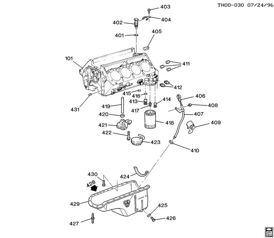 ENGINE ASM-6.5L V8 DIESEL PART 4 OIL PUMP, PAN & RELATED PARTS