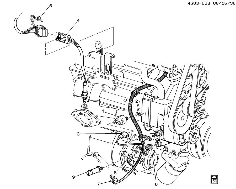 Service manual [Replace Engine Coolant Temperature Sensor