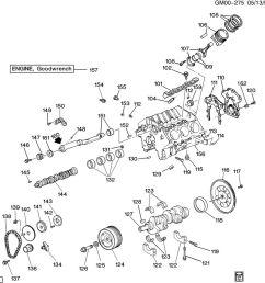 95 camaro v6 3800 engine diagrams pontiac 3800 coolant 1983 cutlas 3 8 vacuum hose diagram 1994 oldsmobile 3 8 engine diagram [ 879 x 900 Pixel ]