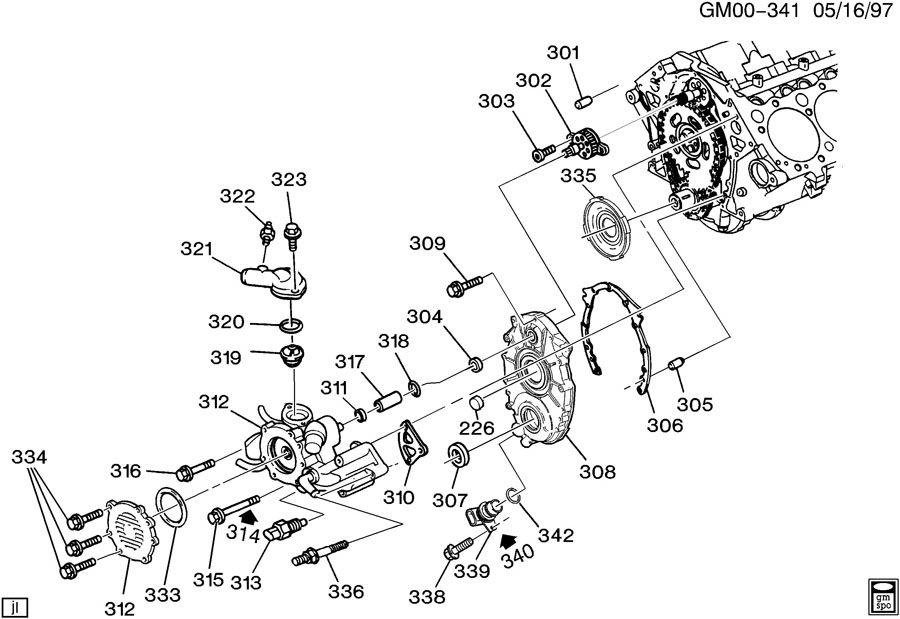 ENGINE ASM-5.7L V8 PART 3 FRONT COVER & COOLING