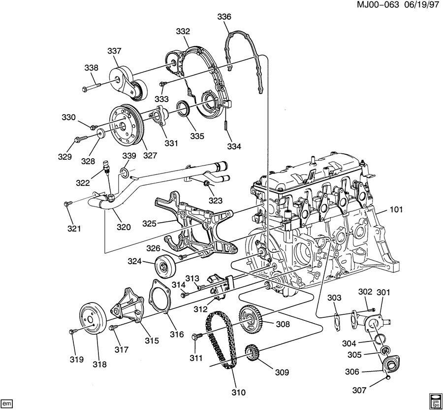 ENGINE ASM-2.2L L4 PART 3 FRONT COVER & COOLING