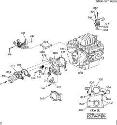 gm 3 1 engine cooling system gm free engine image for 3 1l v6 engine diagram [ 894 x 900 Pixel ]