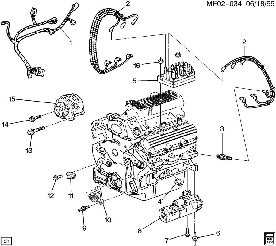 ENGINE ELECTRICAL