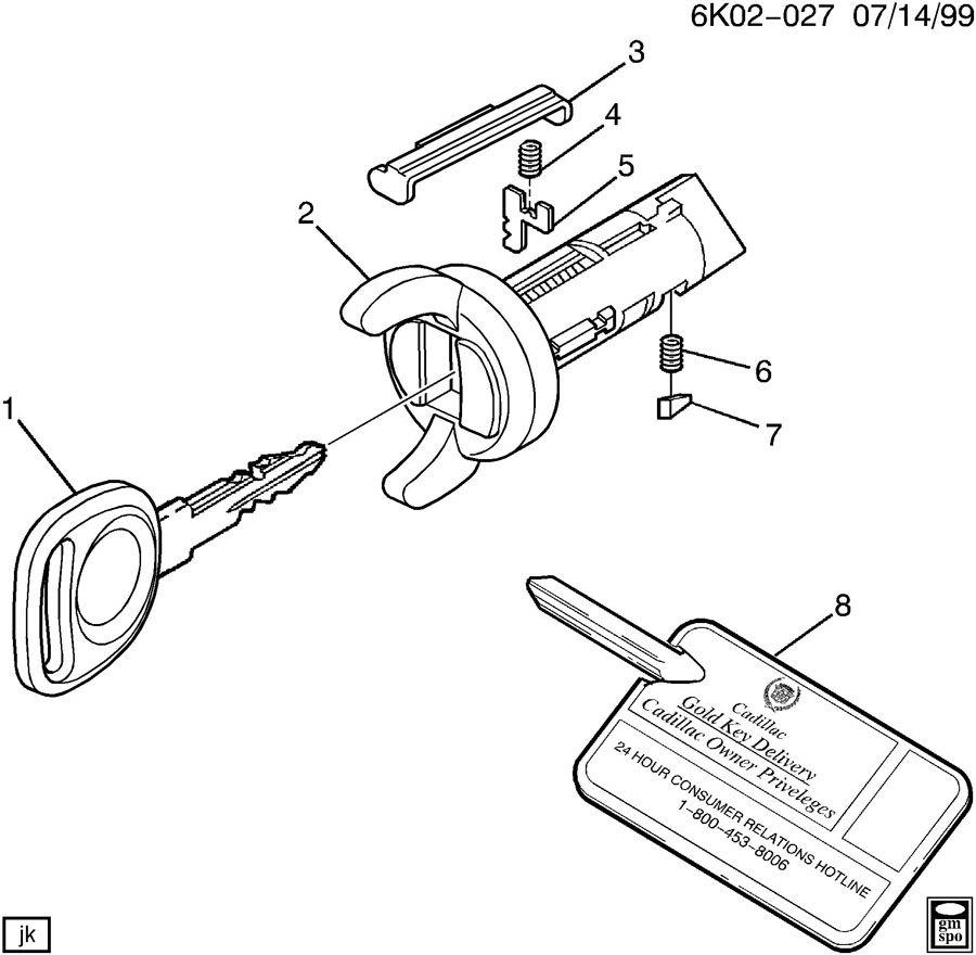 Service manual [1994 Cadillac Seville Key Lock Cylinder