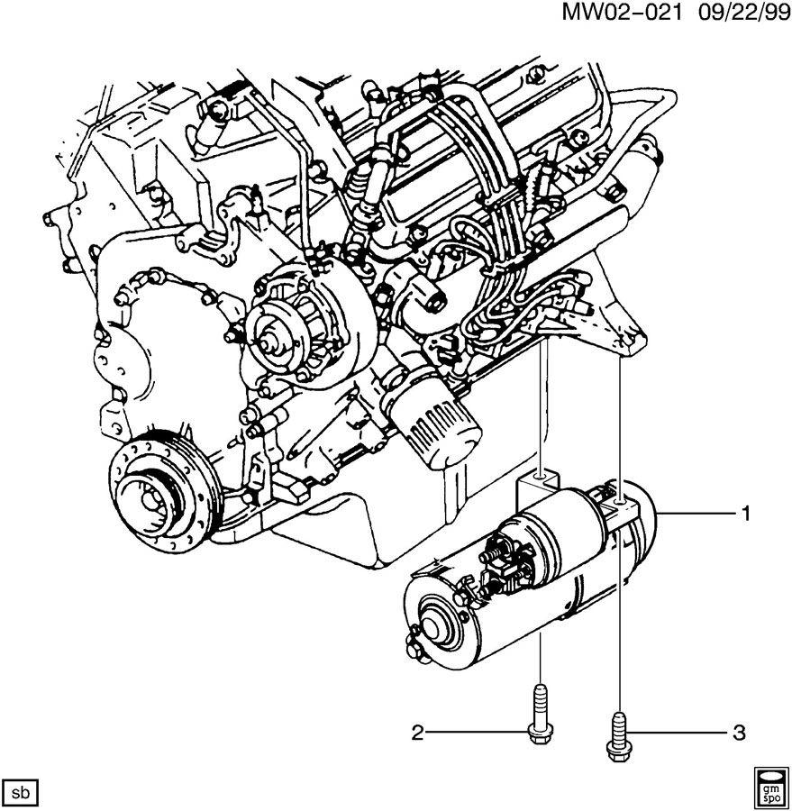 1999 Pontiac Grand Prix STARTER MOTOR MOUNTING