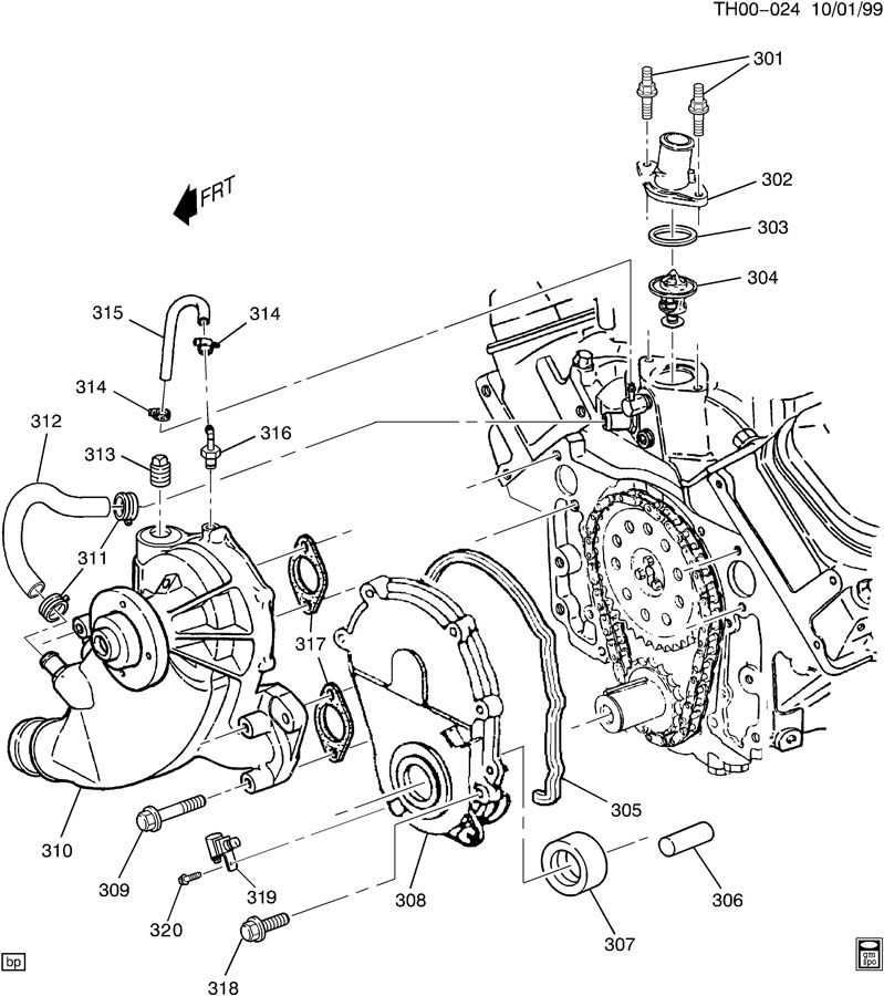 ENGINE ASM-7.4L V8 PART 3 FRONT COVER & COOLING RELATED PARTS