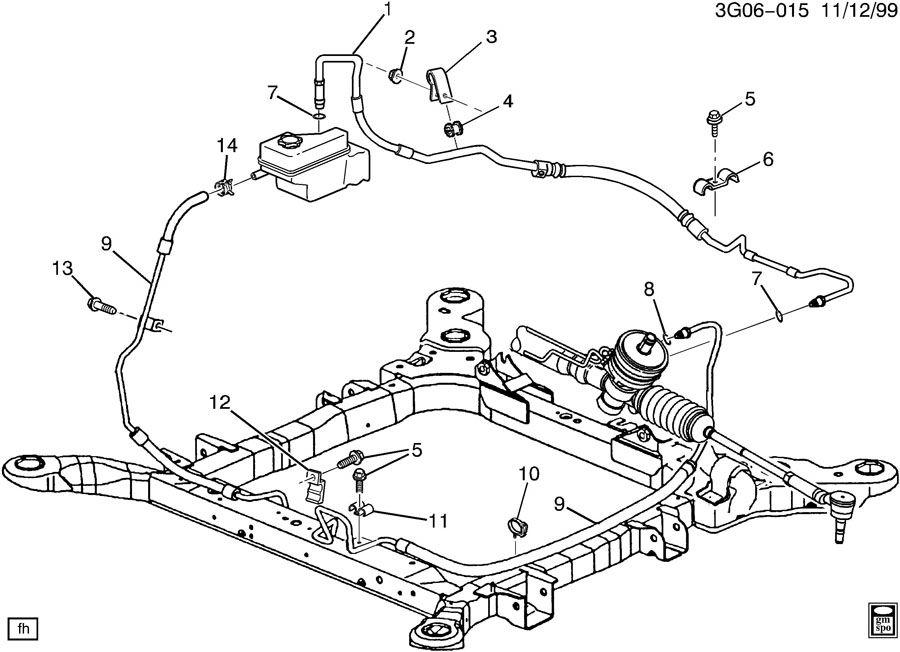 Oldsmobile Aurora STEERING PUMP LINES-V8