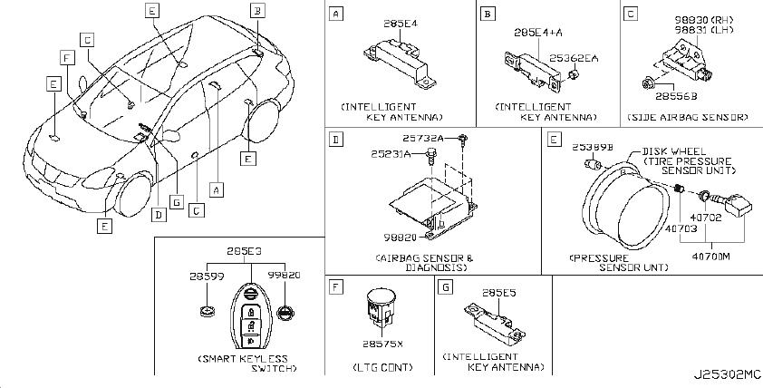 Nissan Rogue Fuse And Relay Center Bracket. BODY, ENGINE