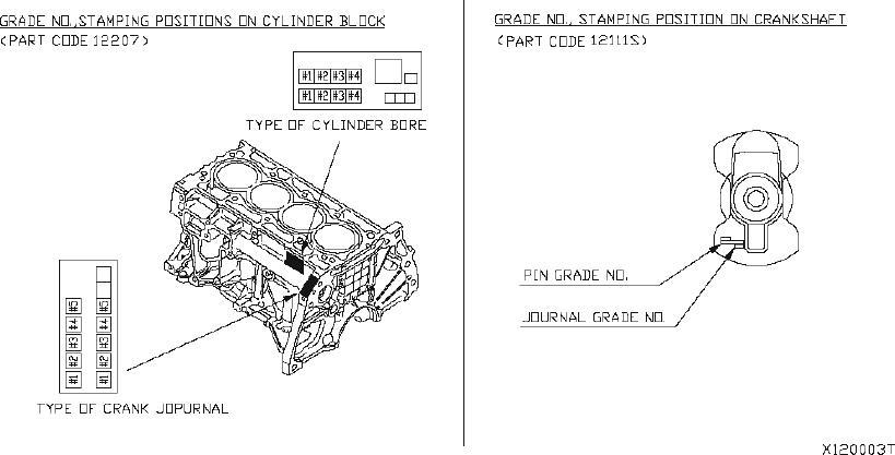 Nissan Sentra Engine Crankshaft Main Bearing. SELECT