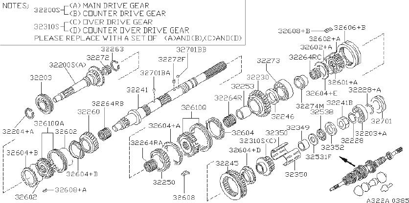 Nissan Frontier Gear-drive, speedometer. Main, counter