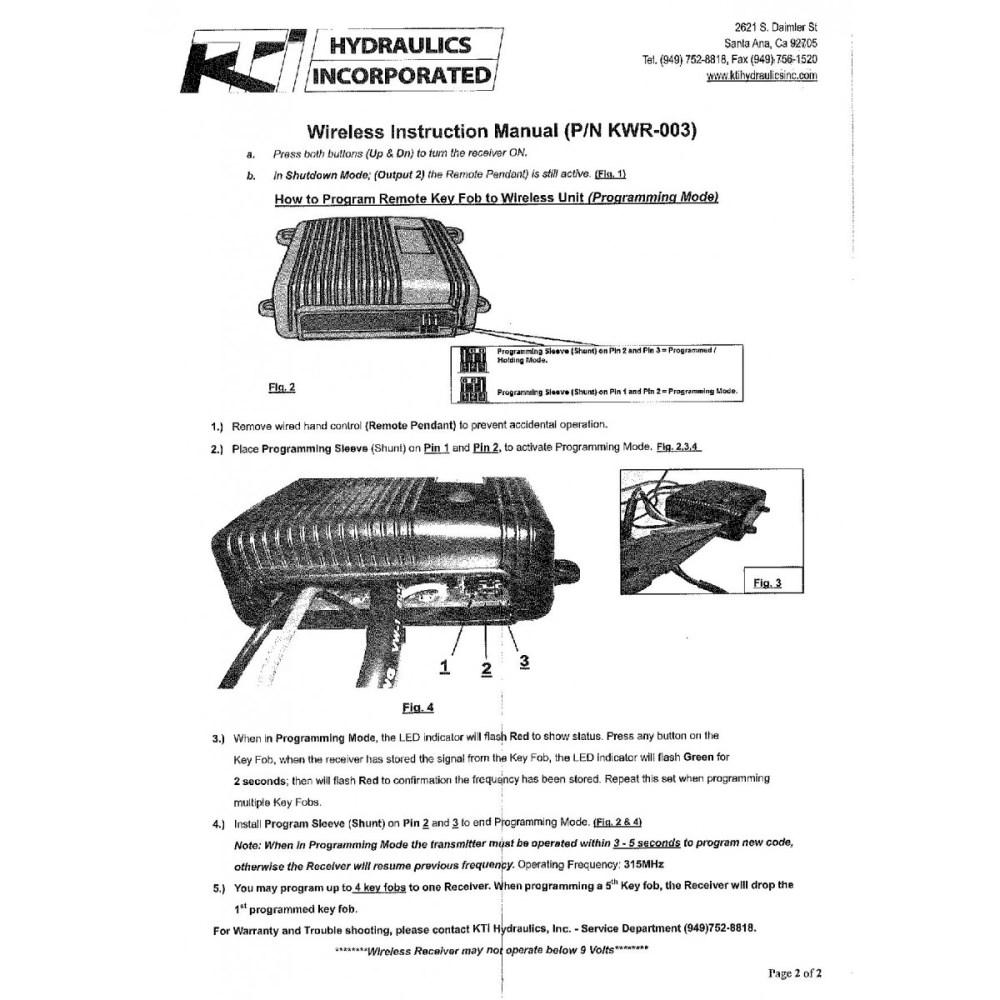 medium resolution of kti hydraulic pump wiring diagram wiki share on sas 4201 12 volt solenoid wiring diagram 6