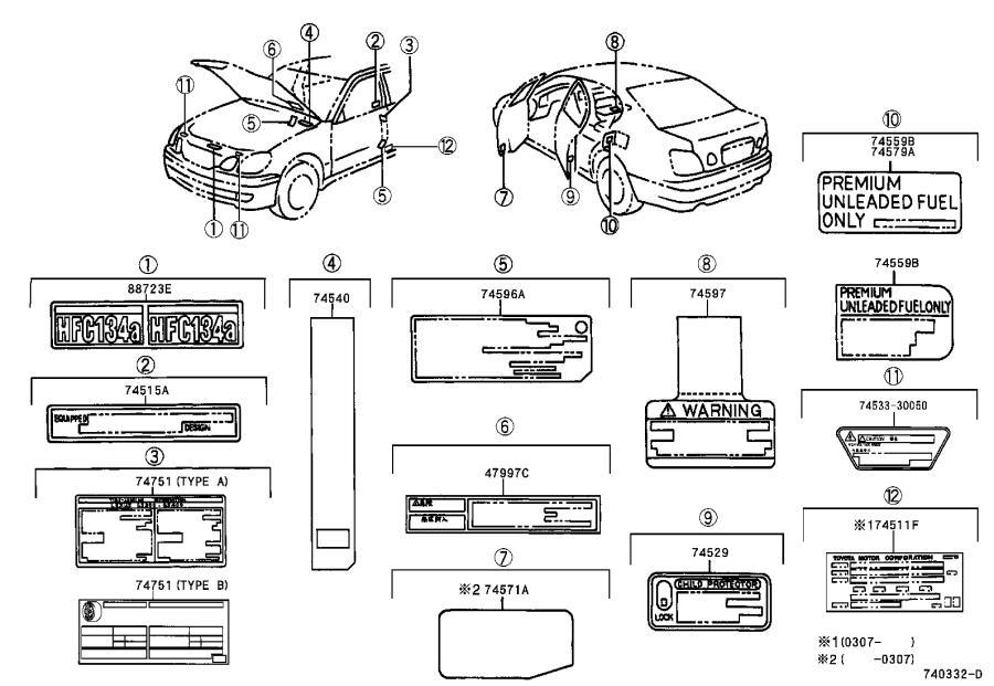 Lexus GS 400 Plate, fuse block caution. Interior, exterior