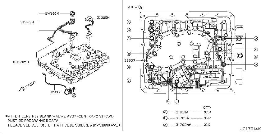 Nissan Pathfinder Automatic Transmission Fluid Temperature