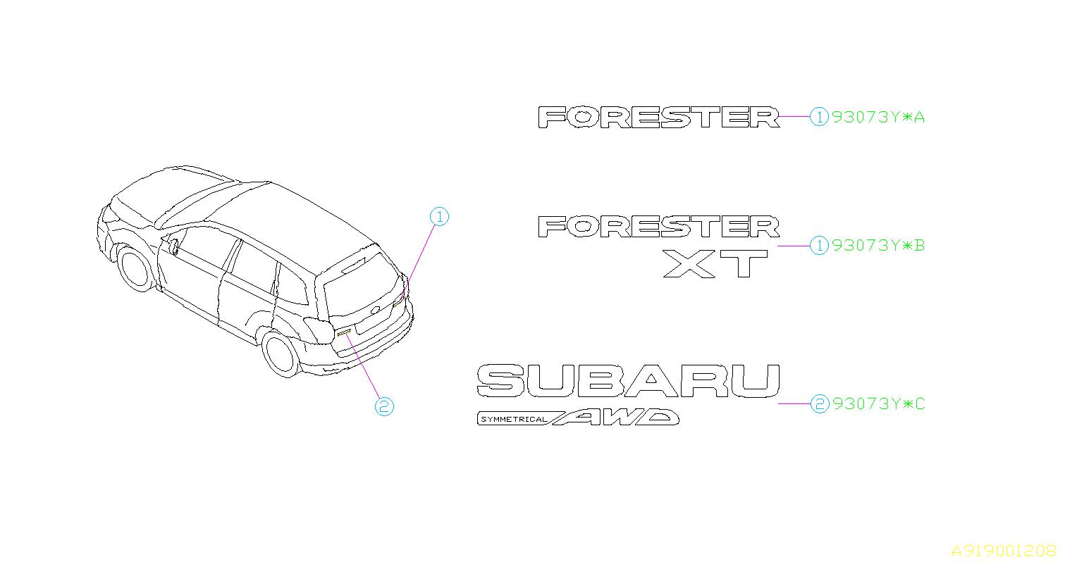 Subaru Forester Letter mark sbr. (rear). Subaru+awd. Body