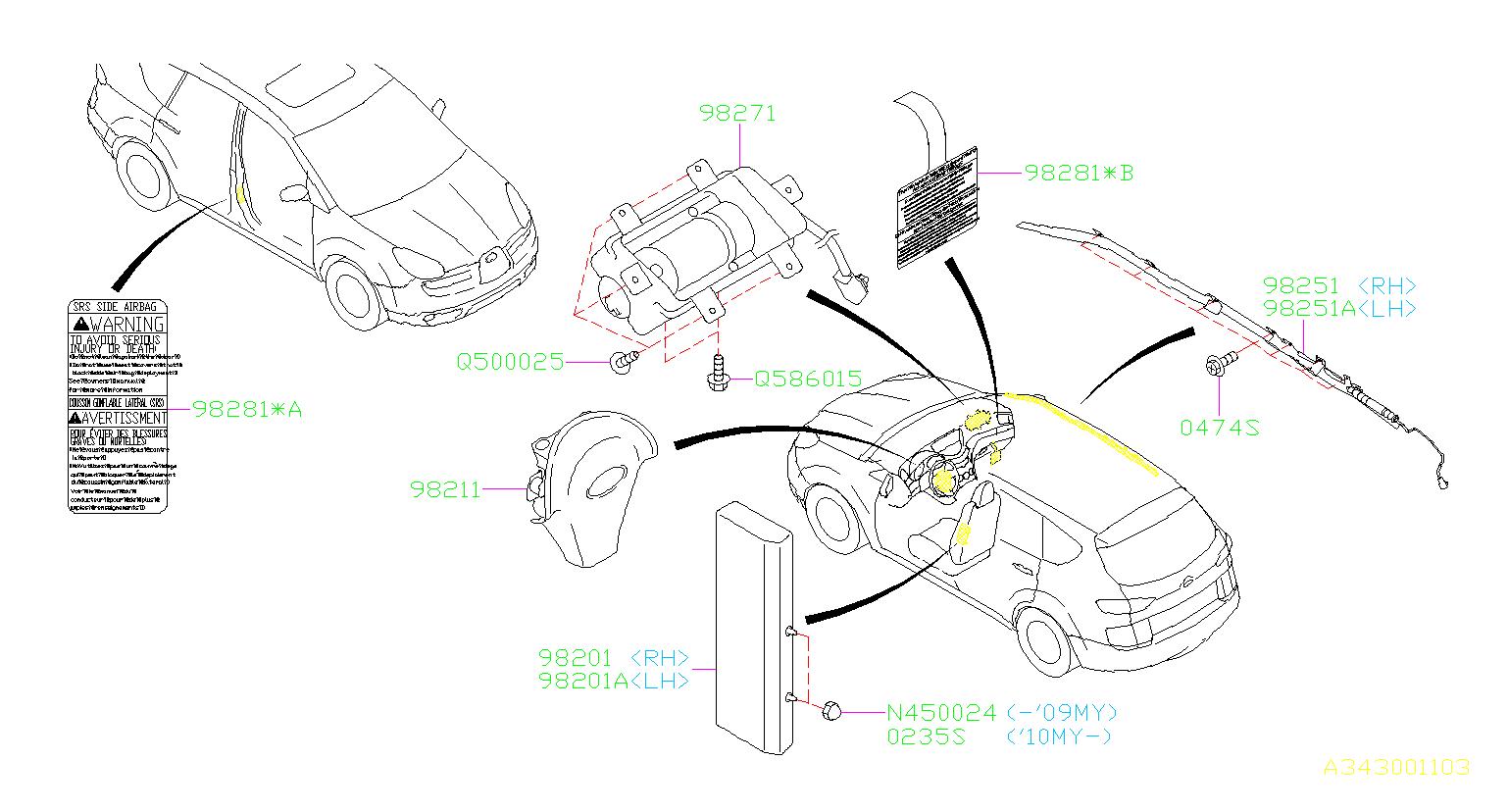 Subaru Tribeca Label-air bag. Steering, module
