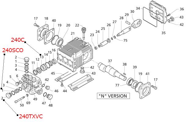 Vac-Tron Industrial Vacuum Equipment. Vacuum excavation of