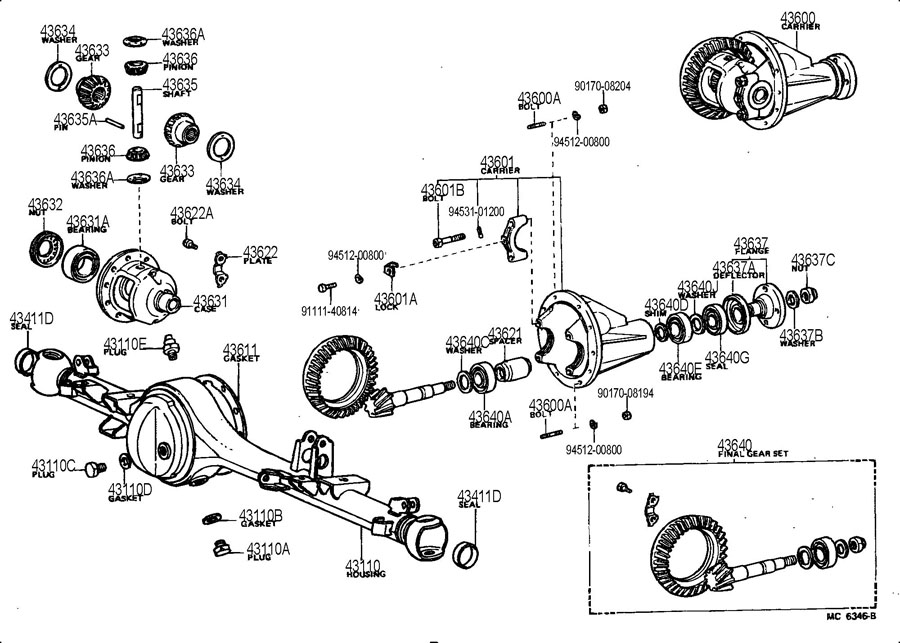 Chevy Pickup Headlight Wiring Diagram Schemes. Chevy. Auto