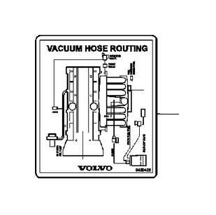 Volvo S80 Decals. Engine Compartment. Mounting Vacuum Hose