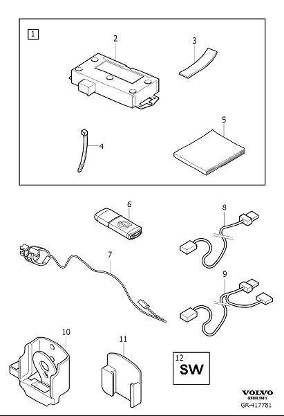Volvo V70 Manual. Accessory USB Unit (AUU). System