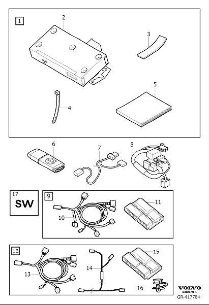Volvo S40 Manual. Accessory USB Unit (AUU). System