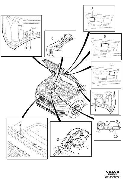 Volvo S90 Decals Engine Compartment. Exhaust Emission
